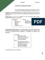 Tema 15 - Infecciones Del Tracto Respiratorio Inferior