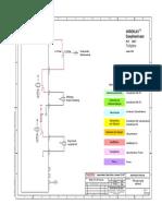 Fließpläne Thermo Scientific Autoklav 75T 135T 012007