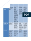 kdamron ef310 unit 08 client assessment matrix fitt pros