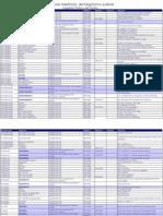 juzgados-civiles-y-de-familia.pdf