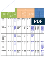M-Inclusion D5.3 Technical Draft of the Roadmap for M-Inclusion Annex 2.-Funding_v.final