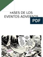 A. SGSST - Fases de Los Eventos Adversos