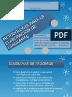 Diagramas de Operaciones