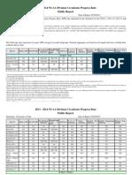 2013-14 University of Utah Academic Progress Report