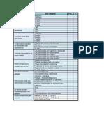 Ejemplo de Codificación y Tabulación de Los Datos Del Instrumento Utilizado