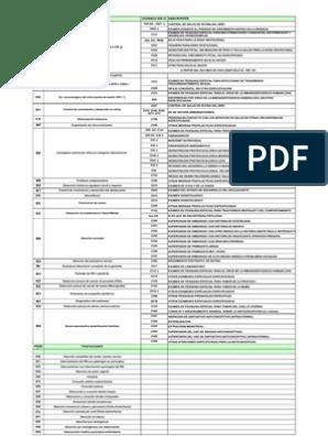 detección del código 10 de ICD para cáncer de próstata