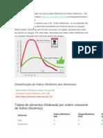 Índice Glicêmico dos Alimentos - ndice Glicêmico – IG