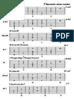 Harmonic Minor Modes Summary