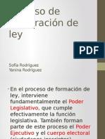 Proceso de formación de ley.pptx