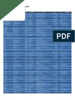 Catalogo Provedores quimicos reactivos