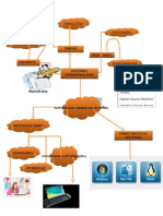 Mapa Mental de sistemas operativos