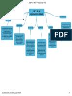 ExamTime - Editando_ 6P's de La Negociacion Robusta