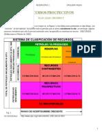 Recursos Prospectivos Tarea de Reserva1