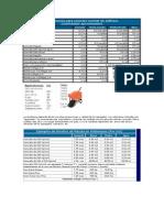 Dosificaciones Del Concreto Datalaing