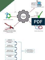 Mode Los Prueba Software