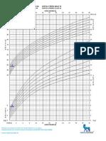 Warp.continuum.hr Pendi Test PercentilesForm