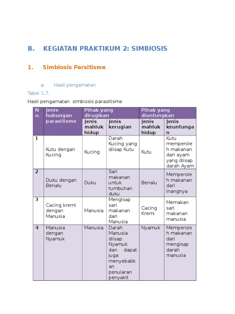 B Kegiatan Praktikum 2 Simbiosis