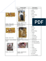 Hasil Pengamatan laporan Struktur Hewan sistem pernapasan,reproduksi,ekskresi,pencernaan,dan marmut