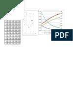 02 Calcul Placi Domeniul Elastic STAS 10107-2.Xls