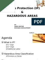 Presentation on IPs