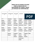 verbos que se pueden utilizar para la redacción de indicadores de logros en los niveles de competencias