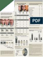 Encuesta Zapopan 2015