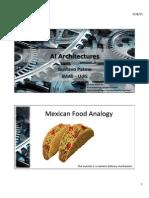 AI Architectures