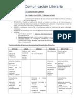 Tema 2 - La Comunicacion Literaria