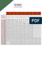 Datos de La Tuberia de Polietileno para mineria