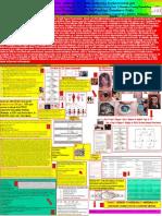 Cognitive Concept Map_XERODERMA PIGMENTOSUM_Dr P Kumar, Et Al, 2015