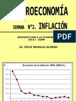Semana 2 Inflacion 2015- i
