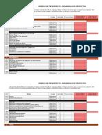Modelo Presupuesto Desarrollo de Proyectos 2015