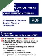 KP 1.3.2.2 Fisiologi SSP Dan Kelainan Yg Mungkin Timbul