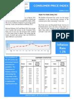 Consumer Price Index - March 2015