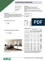 caracteristicas_hidrahulica[1].pdf