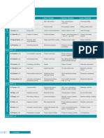 Technical English 4 - Course Book B2-C1 Upper Intermediate Longman(1)
