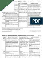 Vaccine Flu Recommendations