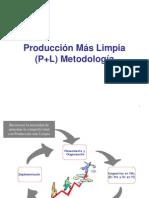 Metodologia pml