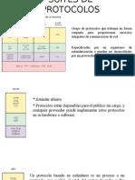 Cisco Exposicion Suite de protocolos