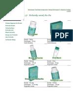 Barangan Panduan Kegunaan Harga Barangan E2.doc
