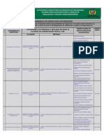 Adjunto 2.  Actividades e inspectores autorizados de los Organismos de Inspección.pdf