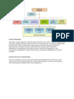 struktur SPM