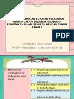 Analisis Huraian Sukatan Pelajaran Ibadah Dalam Sukatan Pelajaran Pendidikan Islam Sekolah Rendah Tahun 2 Dan 3