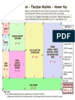 Training Floor Plan Key