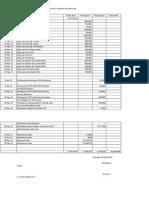 Kas Keuangan Anak Yatim Dan Dhuafa Bulan April 2015