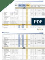 Planificarea examenelor aferenta anilor I-III Drept Zi şi Fr Semestrul I+II