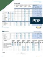 Planificarea examenelor aferenta anului IV Drept ZI SI FR Semestrul I+II