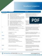 MegaPath_BroadbandComparison.pdf