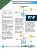 pH Control System