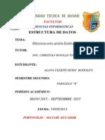 Diferencia entre gestión Estática y Dinámica.pdf